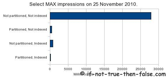 Select-MAX impressions-on-25-November-2010