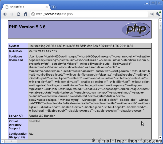 PHP 5.3.6 phpinfo