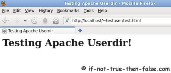 Testing apache Userdir