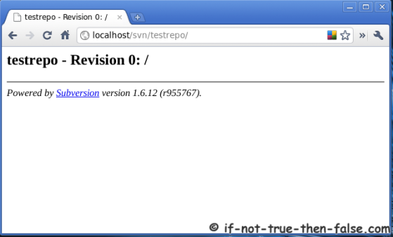 SVN Subversion Repository Revision 0