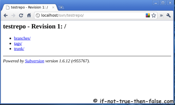 SVN Subversion Repository Revision 1