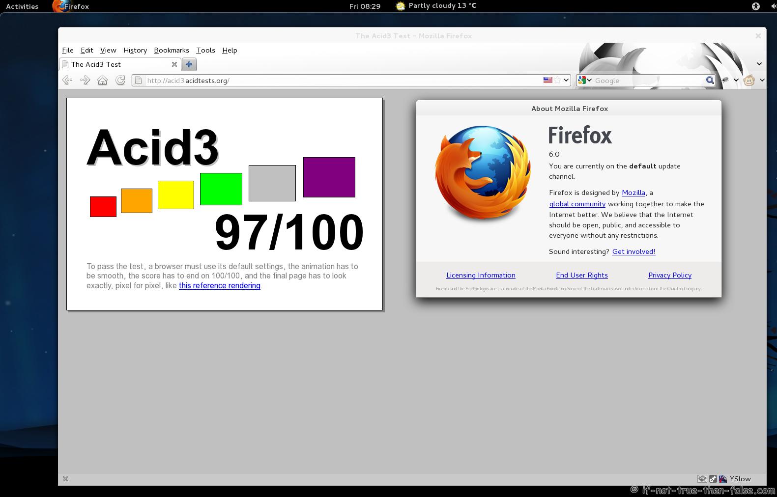Install Firefox 6 on Fedora 15 / 14 / 13 / 12 / 11 – If Not True