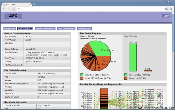 PHP APC Opcode Cache Statistics Screenshot